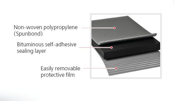 NICOBAND INSIDE Self-Adhesive Sealing Tape