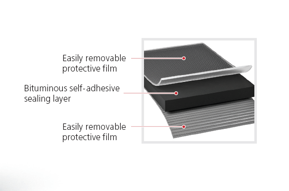 NICOBAND DUO Self-Adhesive Sealing Tape
