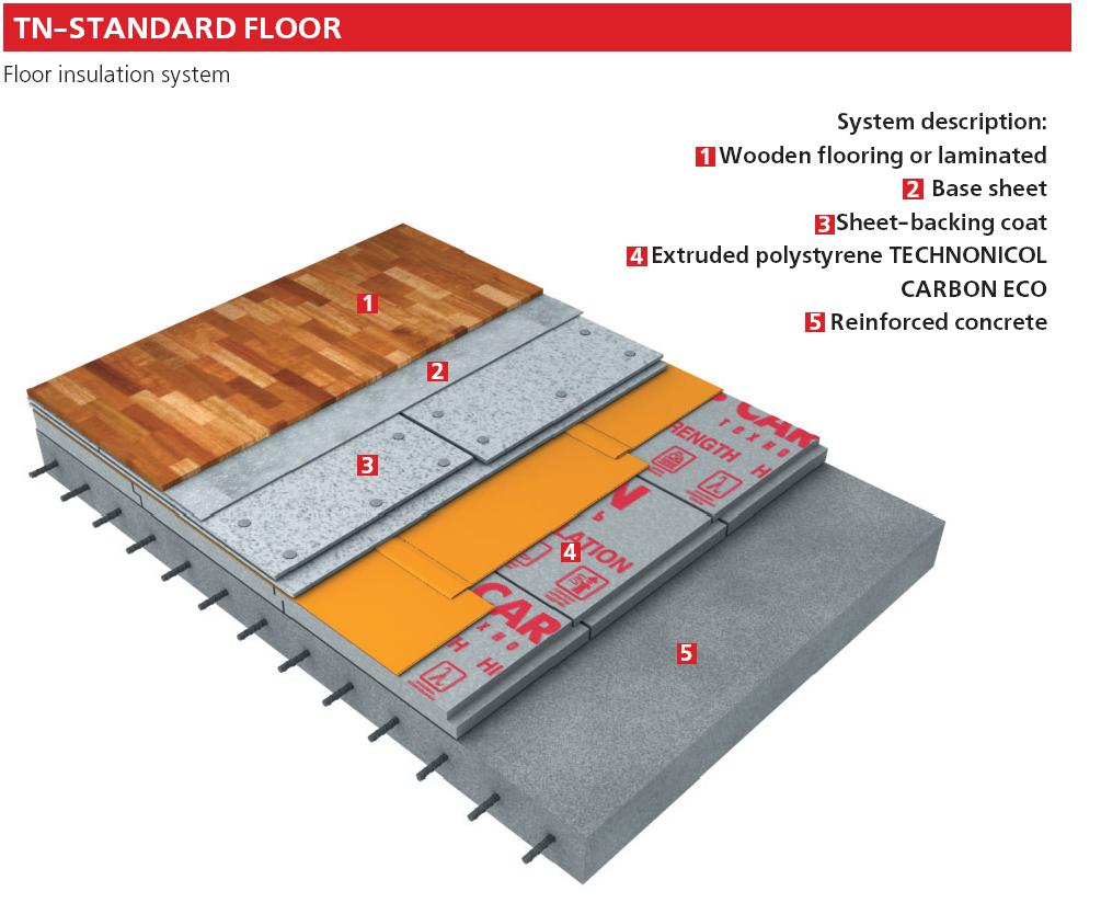 Floor insulation system